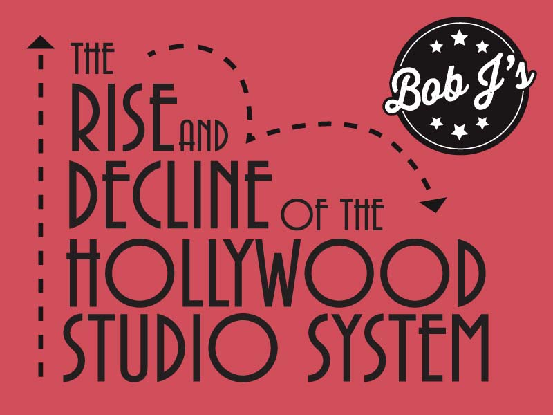 The Final Years of the Hollywood Studio System: 1950 – 1960 (Part 4 of 4)